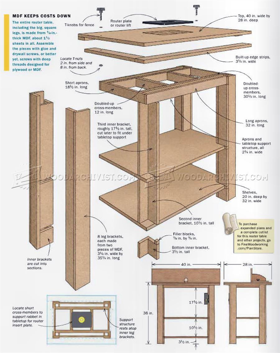 Router Table Plans • WoodArchivist