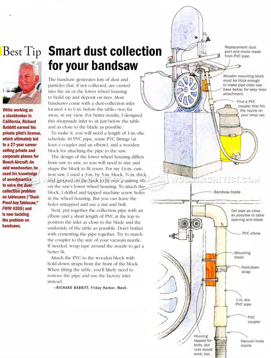 Band Saw Dust Collection