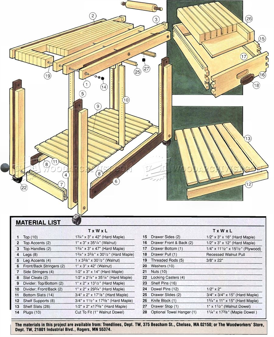 Kitchen work table plans o woodarchivist for Kitchen table plans