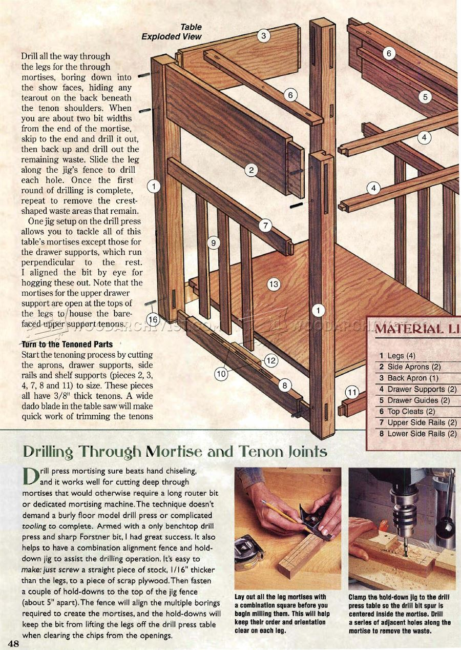 ... Arts U0026 Crafts End Table Plans