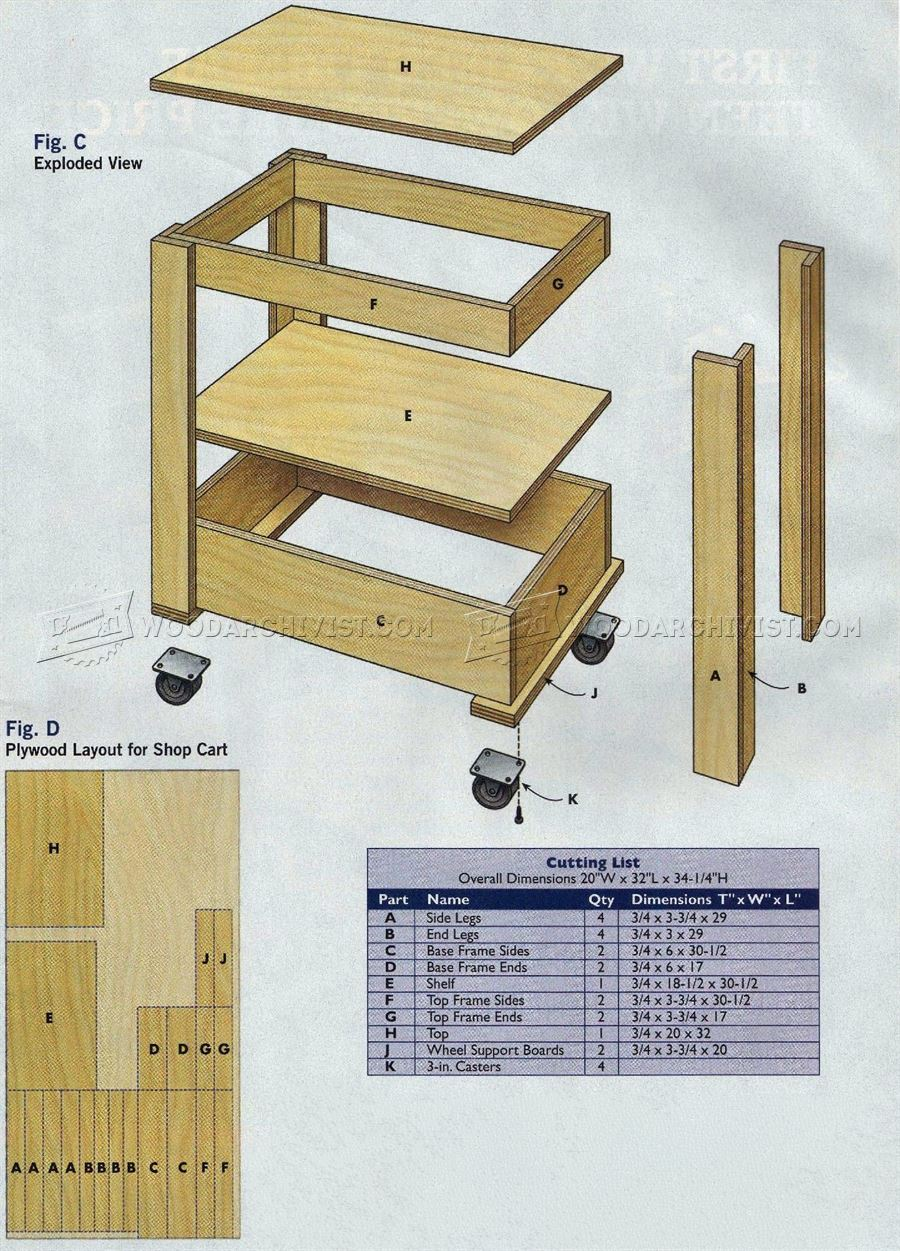 Trailworthy Workshop Cart Plans • WoodArchivist