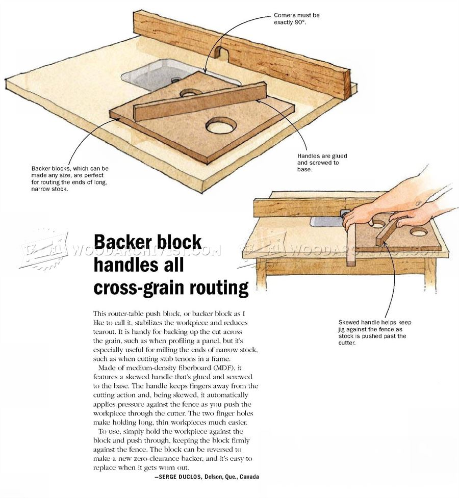 Router Table Push Block