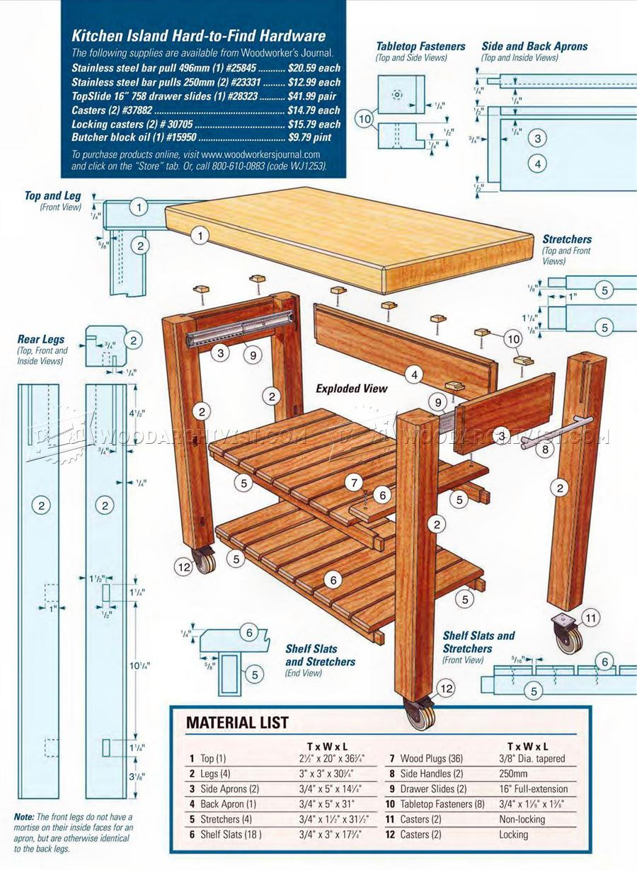 Portable Kitchen Island Plans