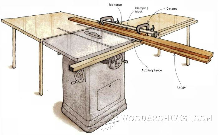 Table Saw Fence Extension Woodarchivist