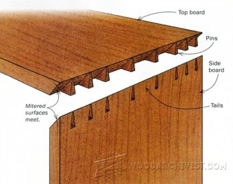 191-Half Blind Dovetail - Joinery Tips, Jigs and Techniques
