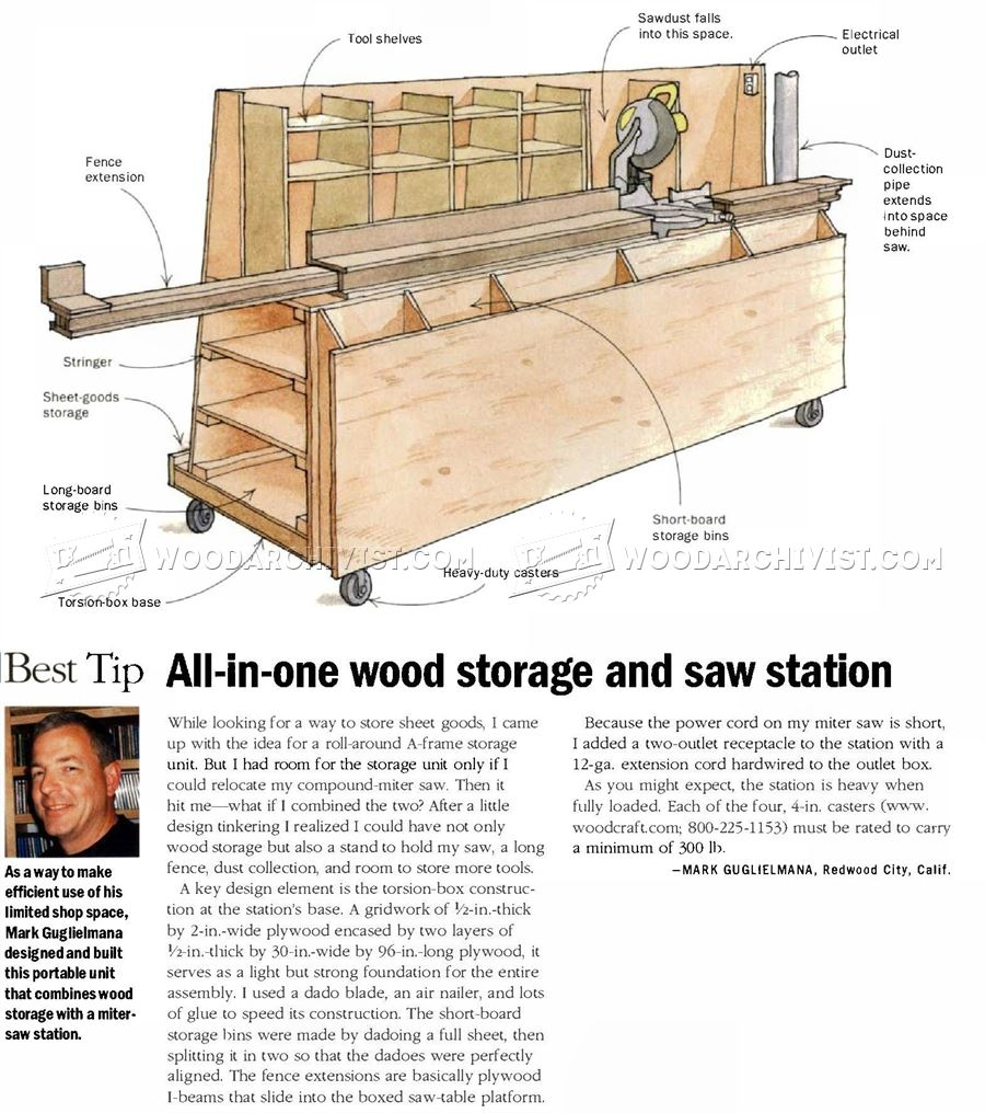Wood Storage And Miter Saw Stand Plans Woodarchivist