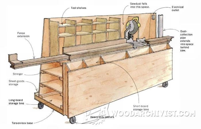 Wood Storage and Miter Saw Stand Plans • WoodArchivist