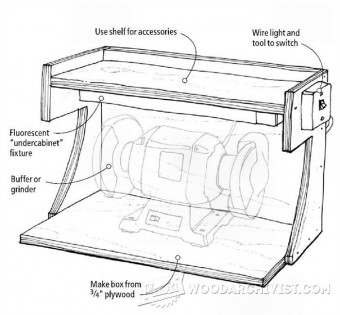 203 Grinder Sharpening Station Plans