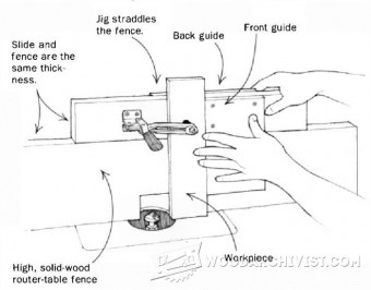 219 Lock Miter Joint Jig Plans