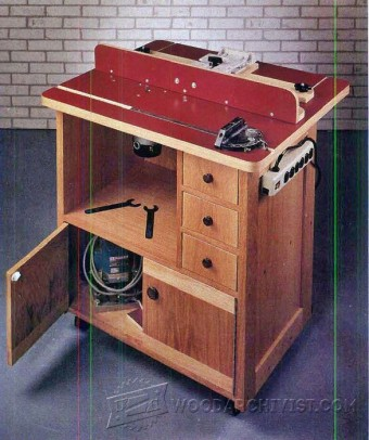 233 Router Table Plans
