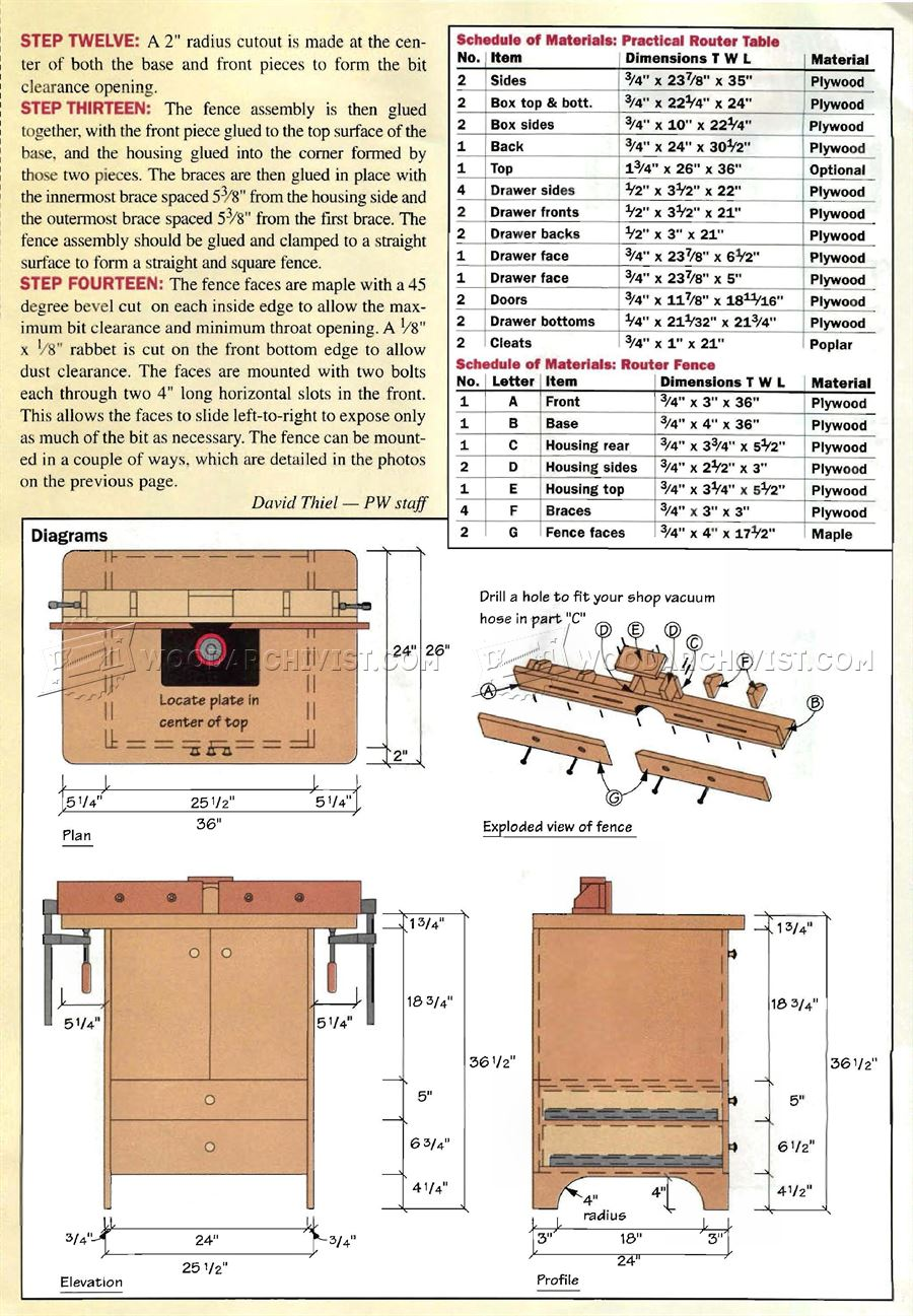 Practical Router Table Plans