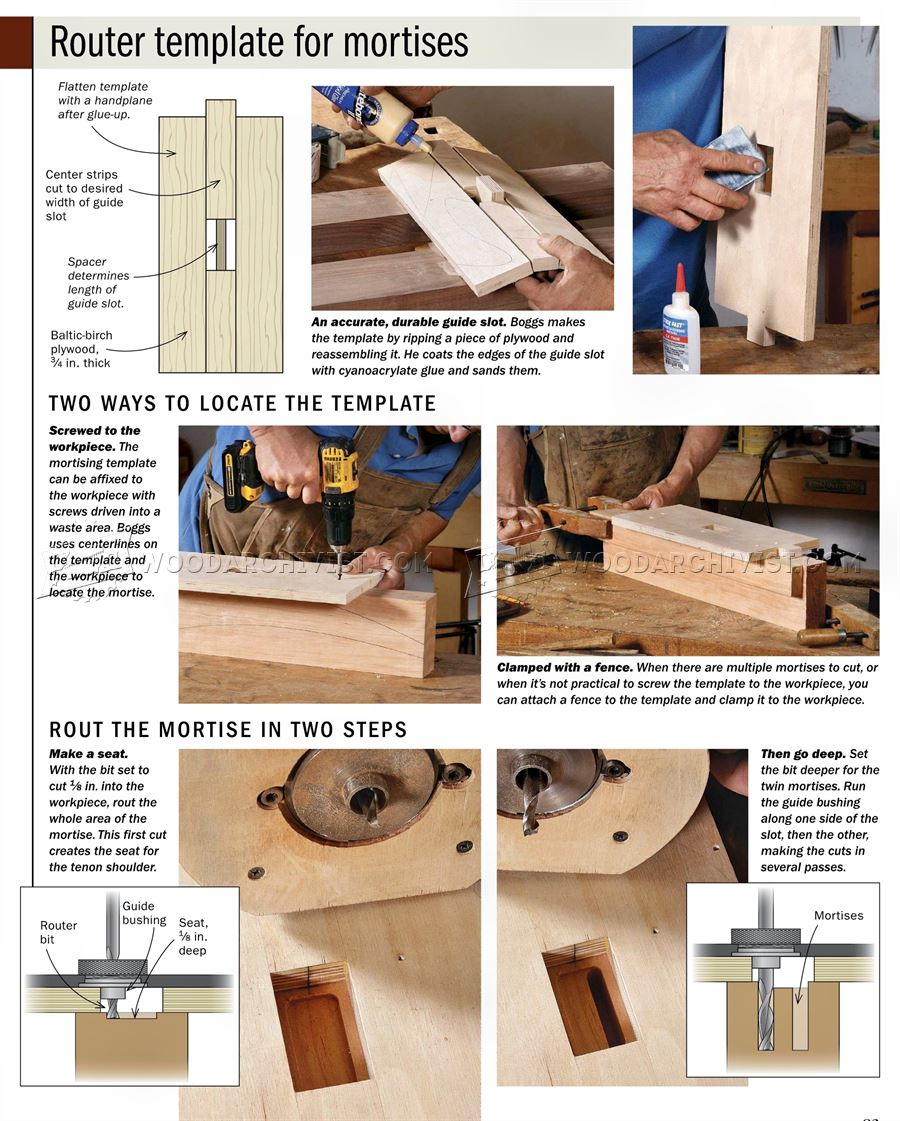 #283 Lock Housed Double Tenon Joint