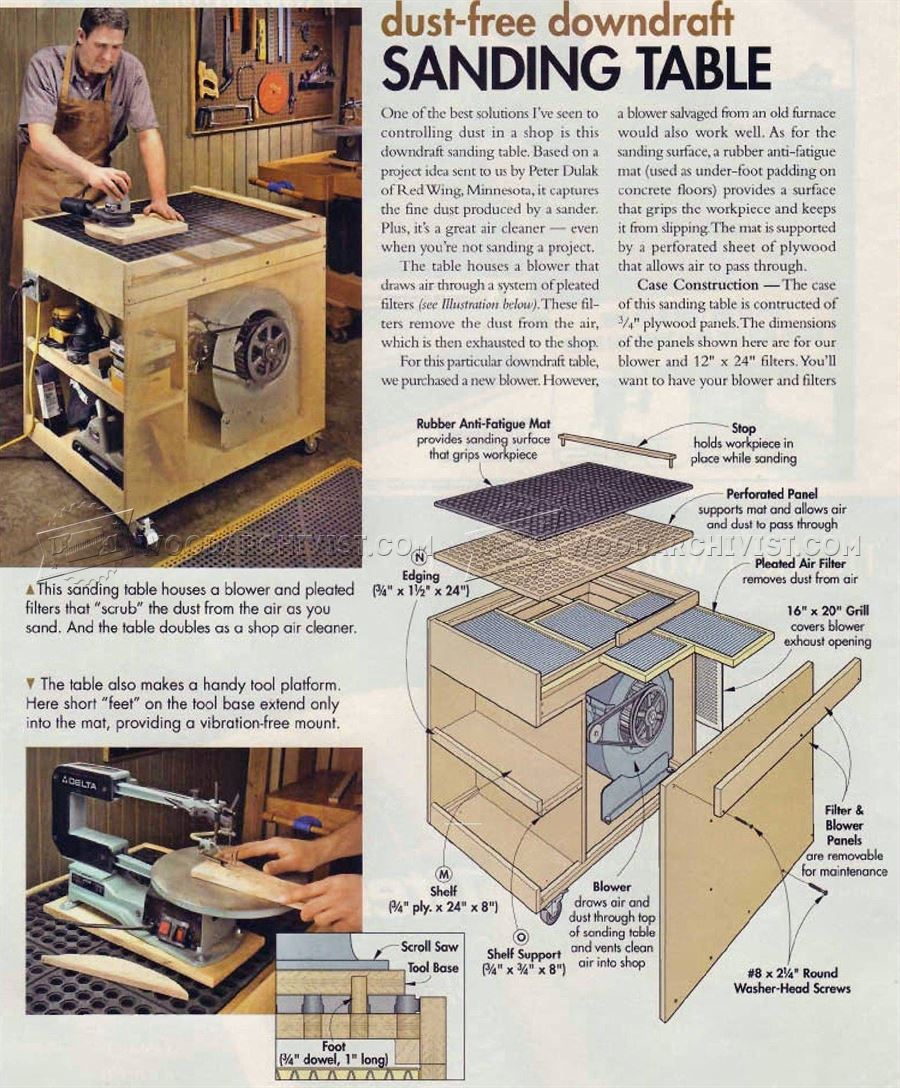 366 Dust-Free Downdraft Sanding Table Plans • WoodArchivist