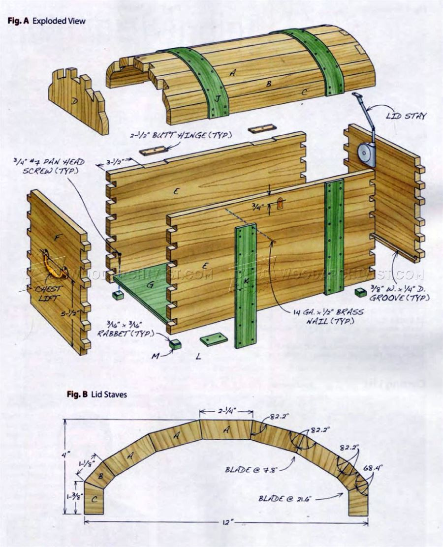 Keepsake Trunk Plans