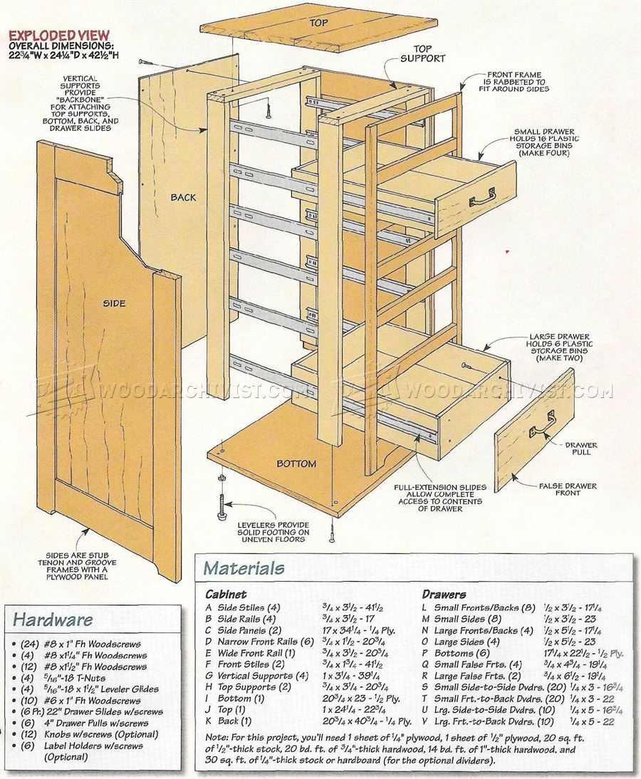 Cottage style storage cabinet woodsmith plans pdf how to for Cottage plans home hardware