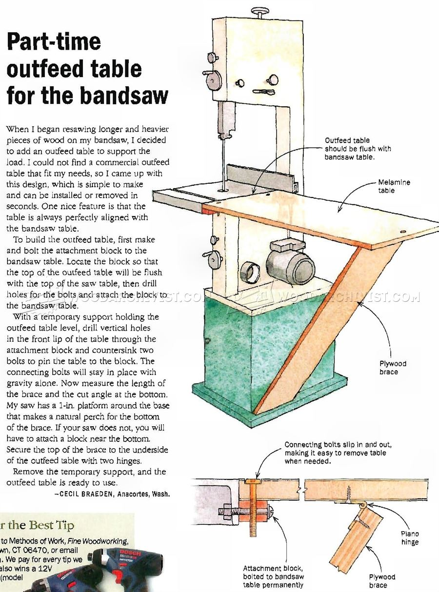 Band Saw Outfeed Table