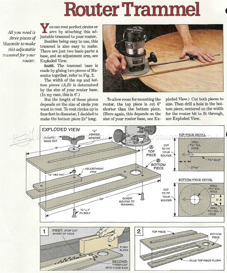 Router Circle Jig Plans