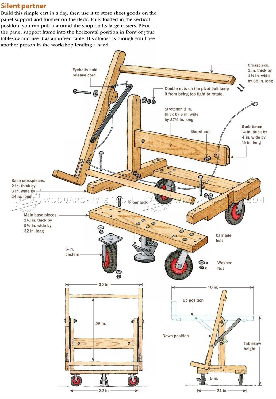 ... Plans together with 480 Pivoting Plywood Cart Plans. on mobile table