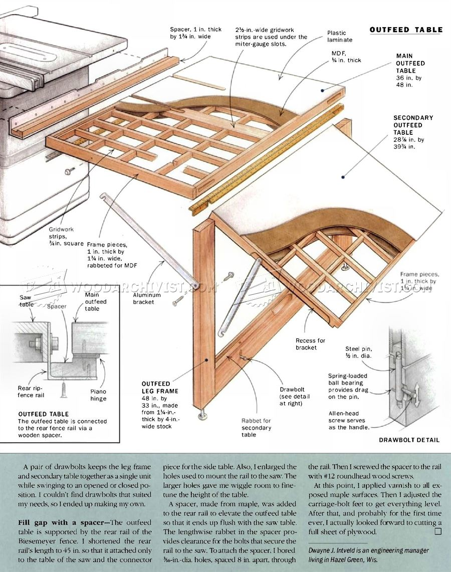 Table Saw Outfeed Table Plans