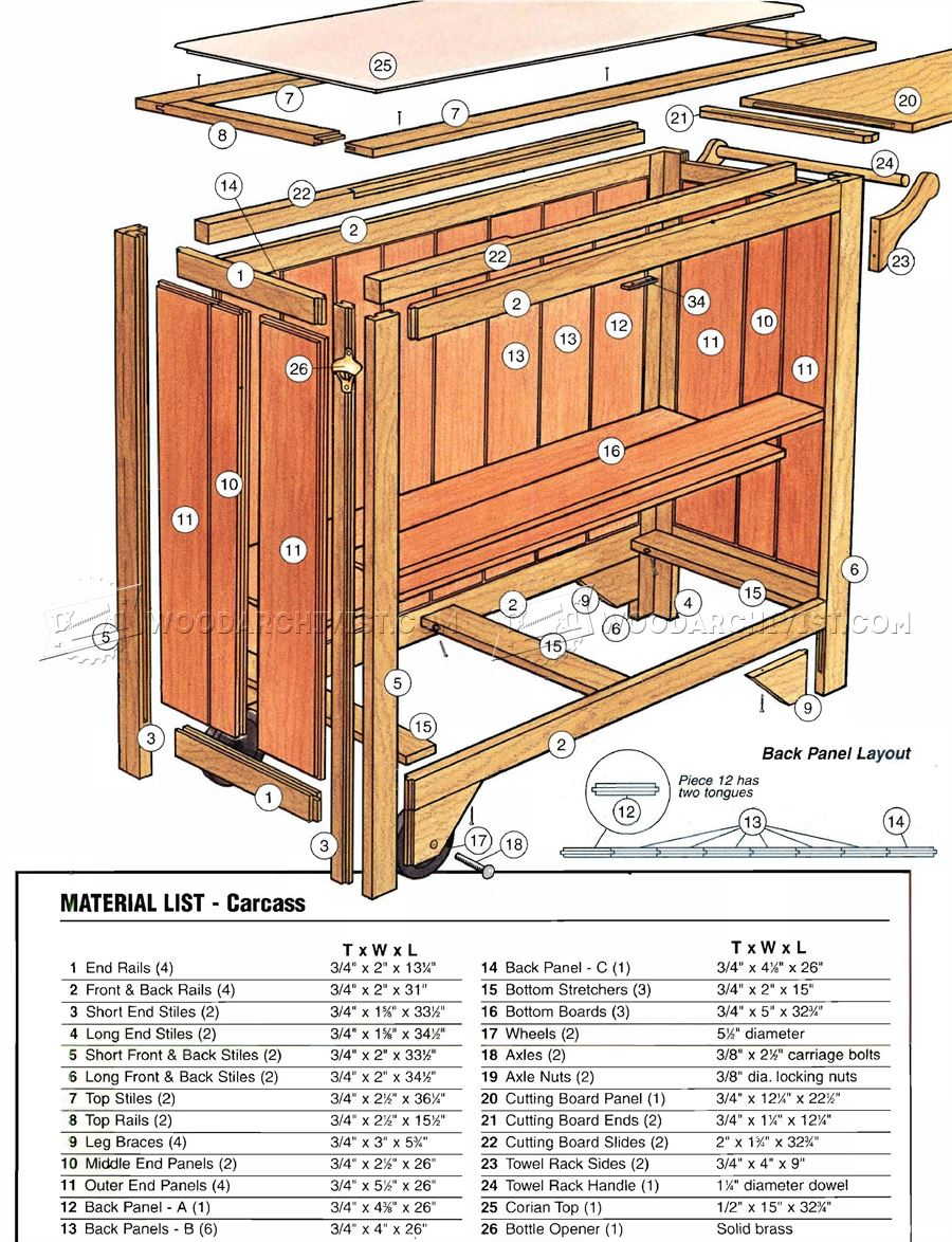 Barbecue Cart Plans