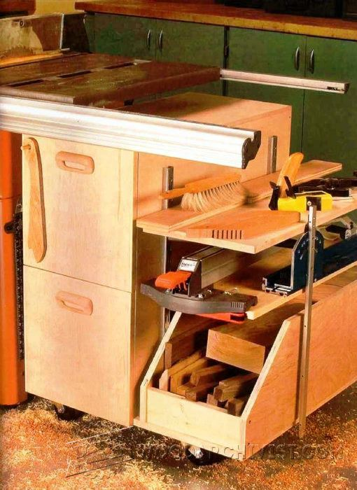 Table Saw Storage Cabinet Plans Woodarchivist