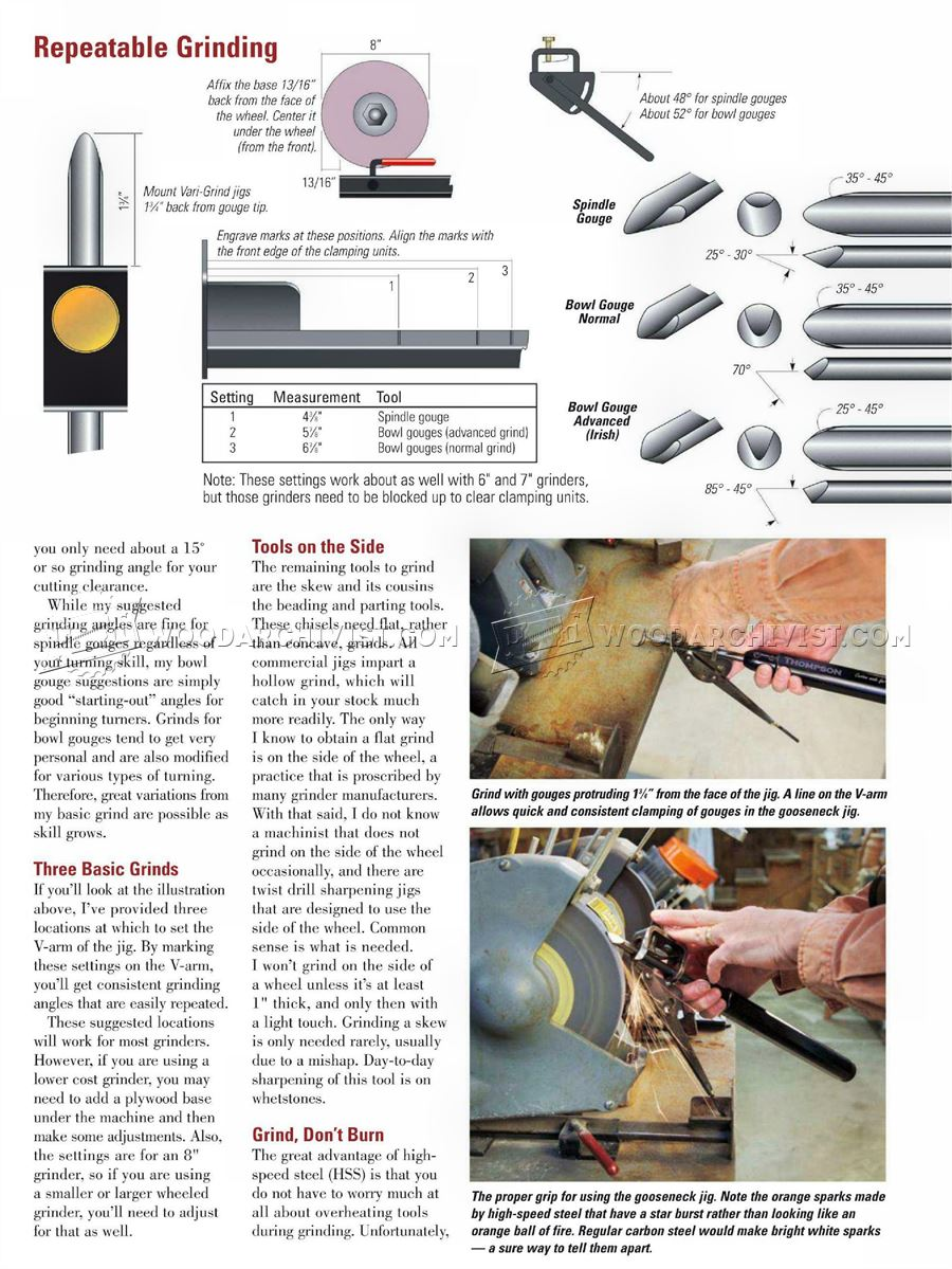 Sharpening with a Grinding Jig and Buffers
