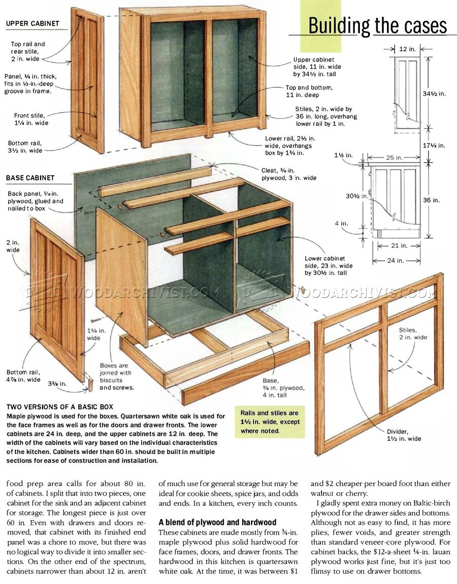 Kitchen cabinets plans woodarchivist Cabinets plans