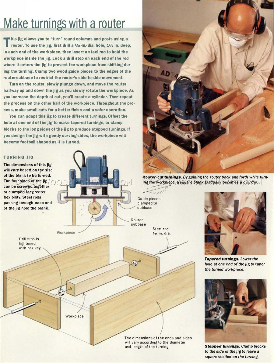 Router Turning Jig