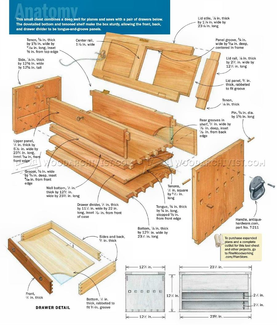 Tool chest plans woodarchivist Building design tool