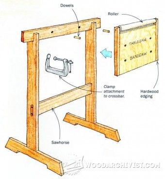 805-Sawhorse-Mounted Outfeed Roller