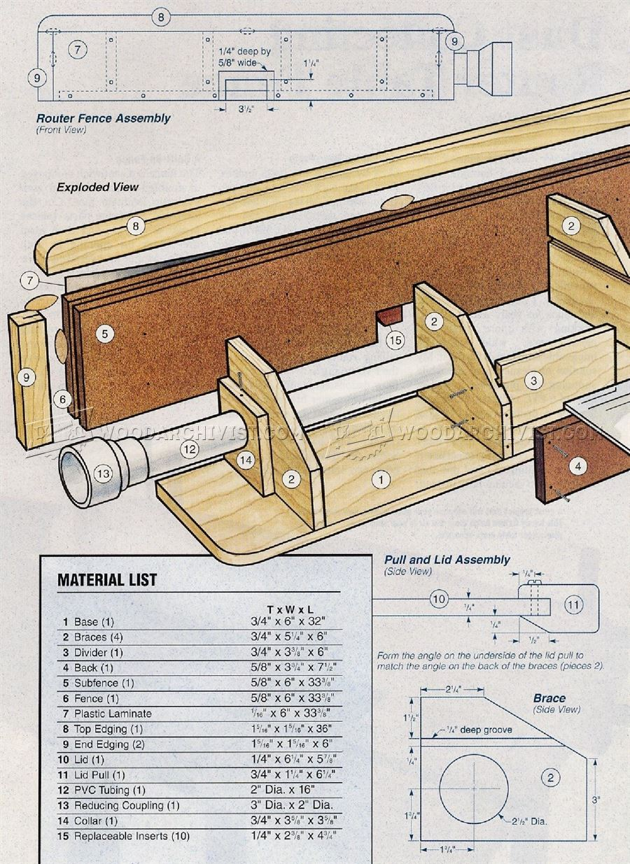 Router table fence plans woodarchivist for How to make a router table