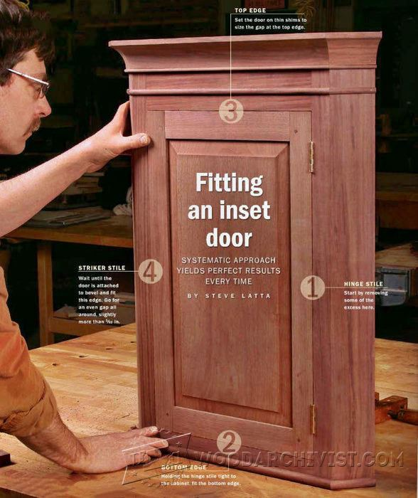 Fitting An Inset Door Woodarchivist