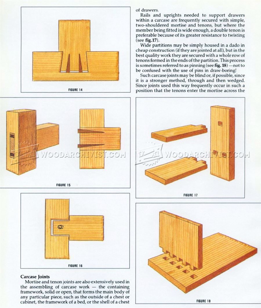 Mortise and Tenon Joint