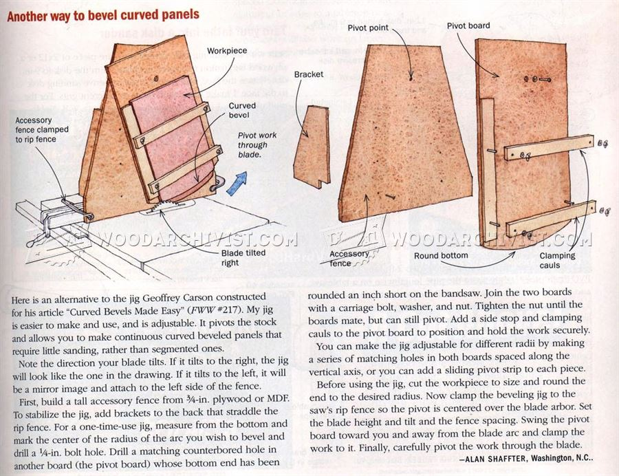 Another Way to Bevel Curved Panels