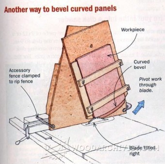 879-Another Way to Bevel Curved Panels