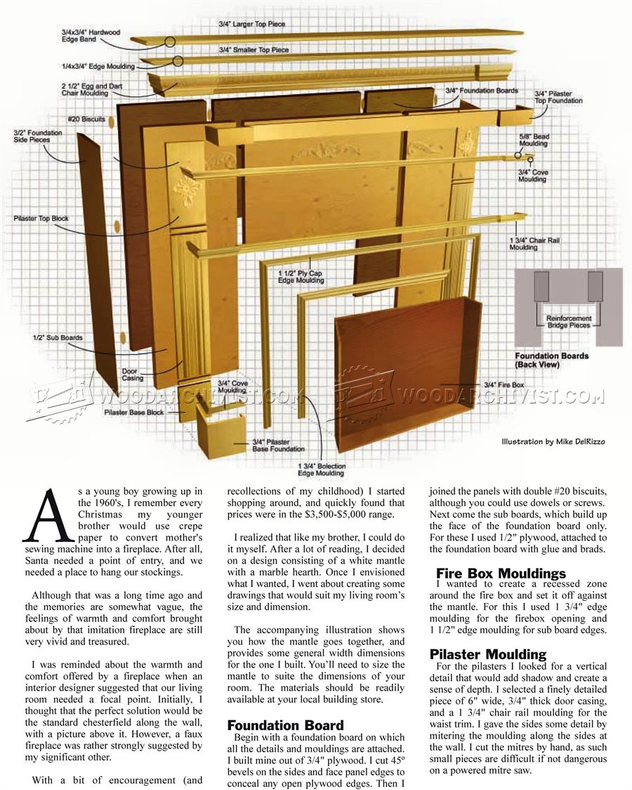 Faux fireplace mantle plans woodarchivist Fireplace plans