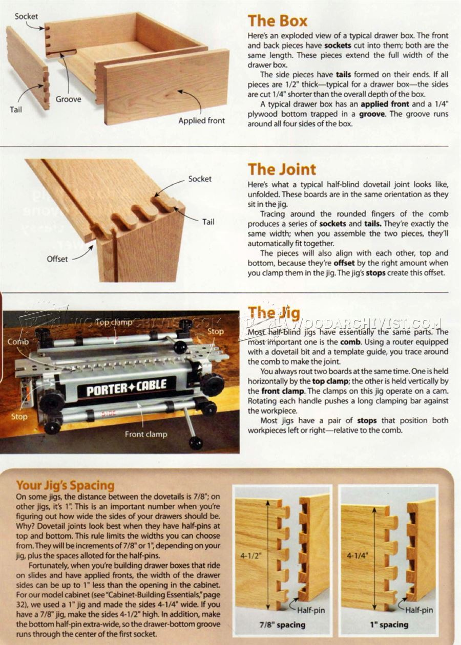 Build Cabinet Drawer Boxes