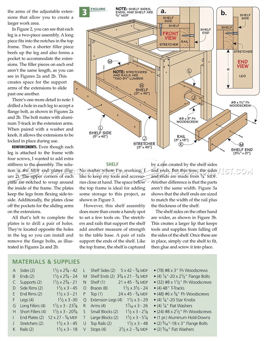 Plywood Cutting Table Plans Woodarchivist