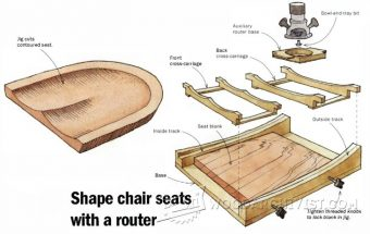 1202-Chair Seat Scooping Jig