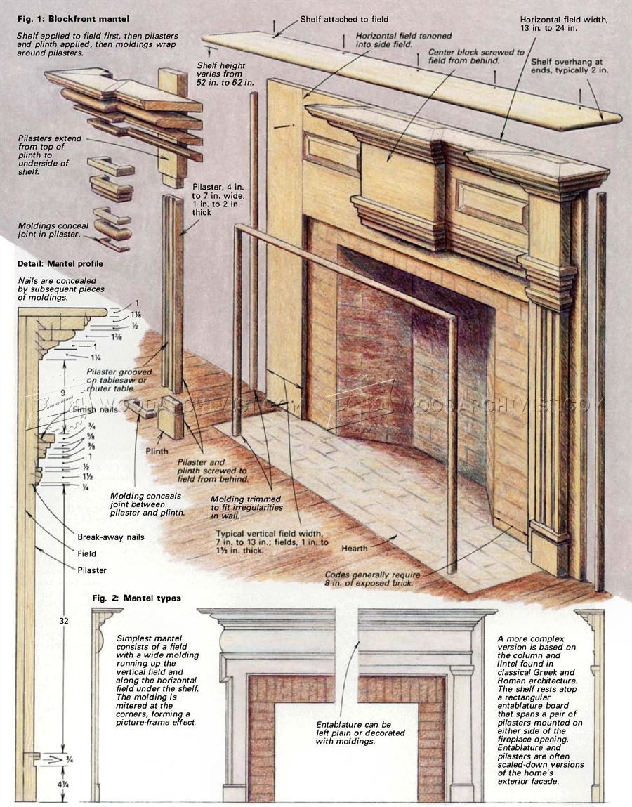 Fireplace mantels plans woodarchivist Fireplace plans