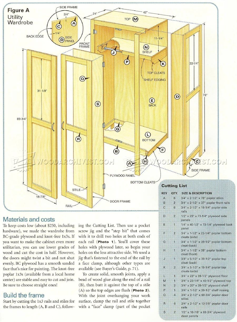 Simple wardrobe plans woodarchivist for Wardrobe cabinet design woodworking plans