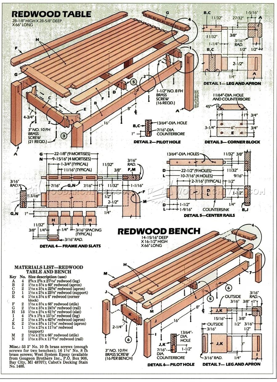 Genial Outdoor Table And Bench Plans ...