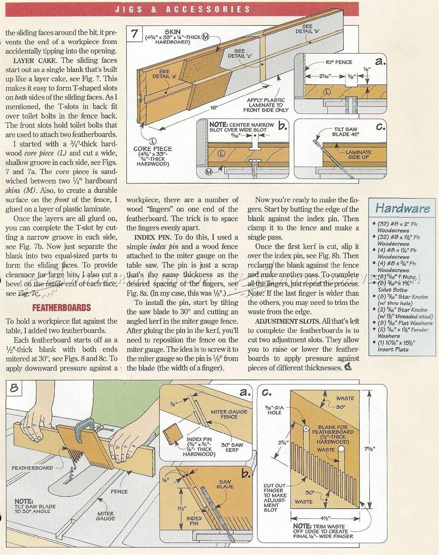 Table Saw Workstation Plans