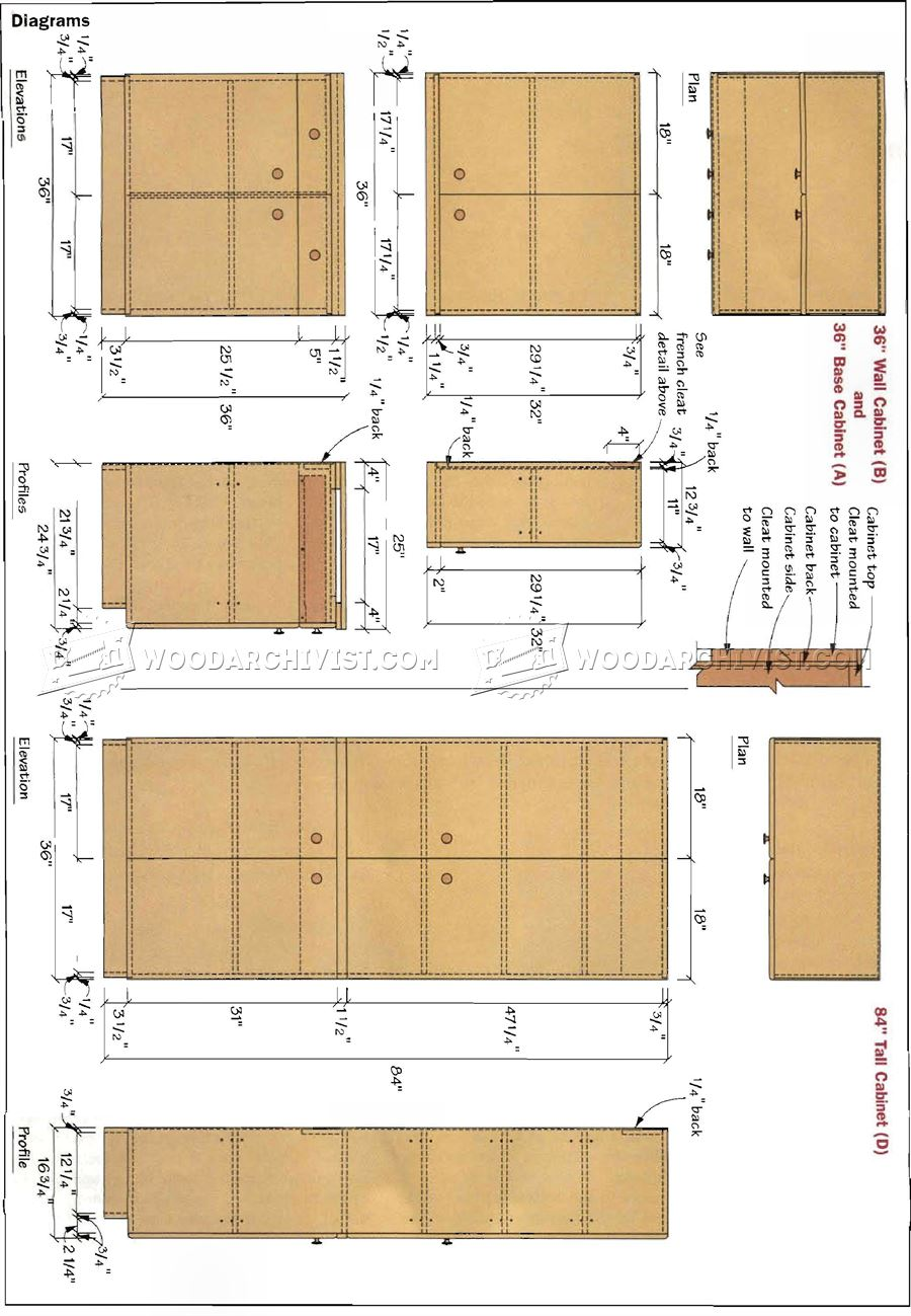 Cabinets For Workshop Workshop Cabinets Plans O Woodarchivist