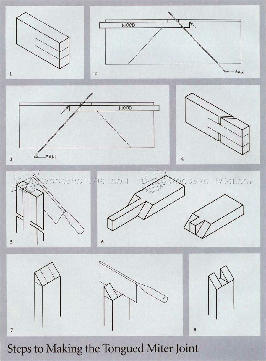 Tongued Miter Joint • WoodArchivist