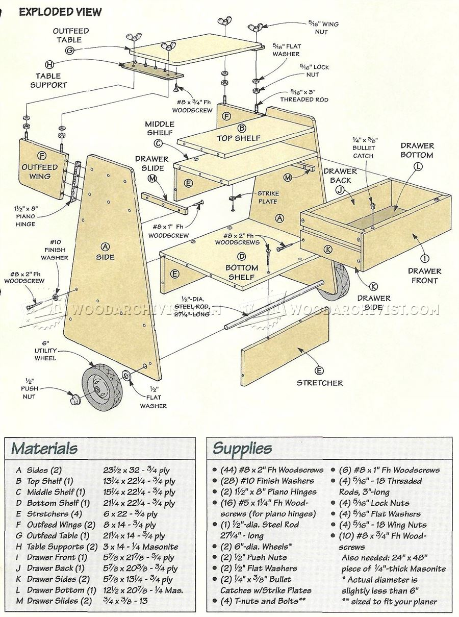 #1383 Portable Planer Stand Plans