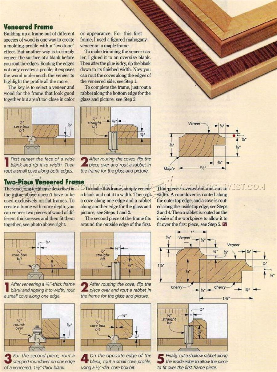 Tags: Picture Frame Picture Frame Moldings