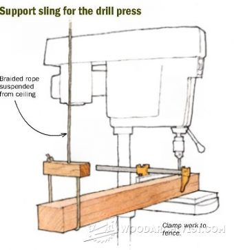 1413-Support Sling for the Drill Press