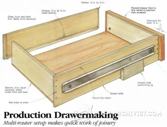 1423-Drawer Construction Jig