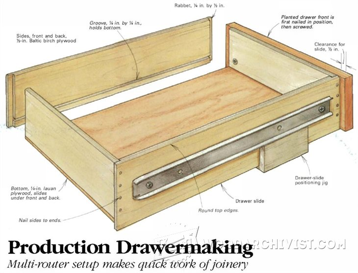 Wood Joints For Drawers ~ Woodworking plans box joints